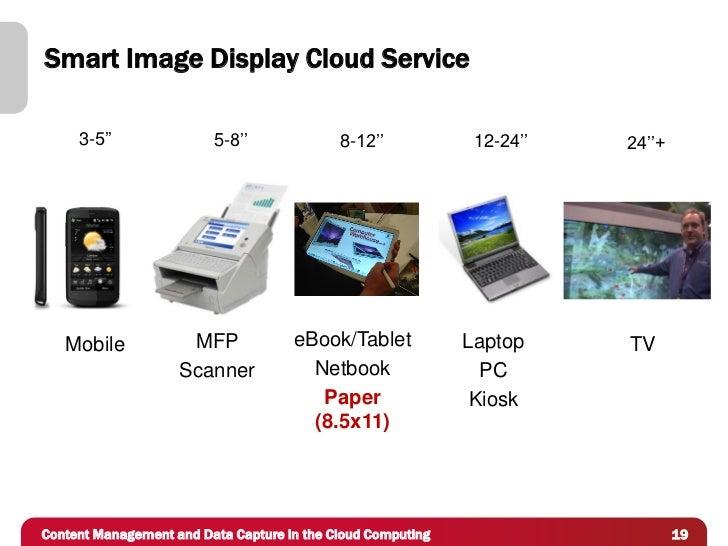Smart Image Display Cloud Service     3-5''               5-8''              8-12''            12-24''   24''+   Mobile   ...