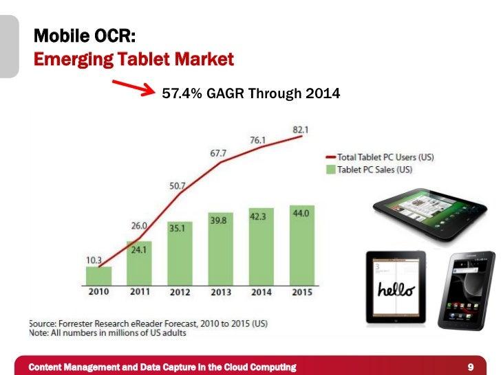 Mobile OCR: Emerging Tablet Market                            57.4% GAGR Through 2014Content Management and Data Capture i...