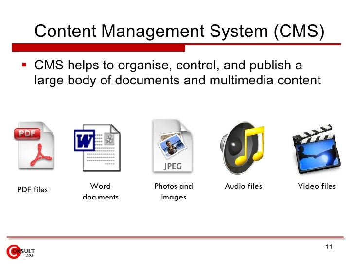 how to develop a content management system