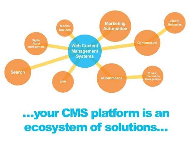 Content Management System Selection Best Practices