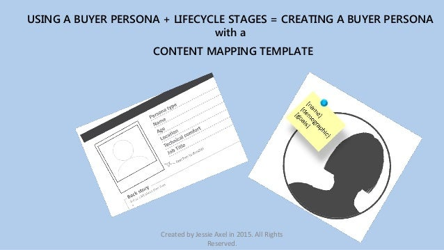USING A BUYER PERSONA + LIFECYCLE STAGES = CREATING A BUYER PERSONA with a CONTENT MAPPING TEMPLATE Created by Jessie Axel...