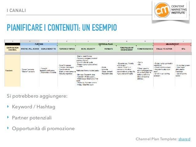 I CANALI PIANIFICARE I CONTENUTI: UN ESEMPIO Channel Plan Template: shared Si potrebbero aggiungere: ‣ Keyword / Hashtag ‣...