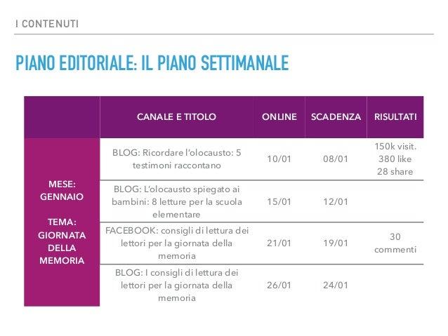 I CONTENUTI PIANO EDITORIALE: IL PIANO SETTIMANALE CANALE E TITOLO ONLINE SCADENZA RISULTATI MESE: GENNAIO TEMA: GIORNATA ...