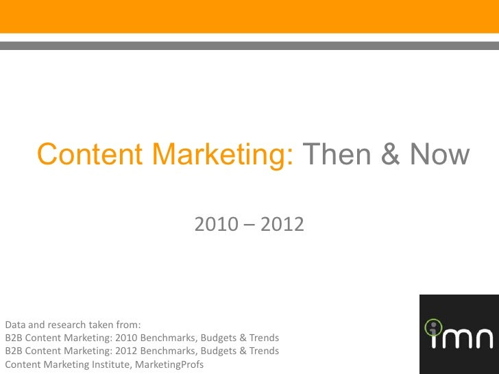 Content Marketing: Then & Now                                      2010 – 2012Data and research taken from:B2B Content Mar...