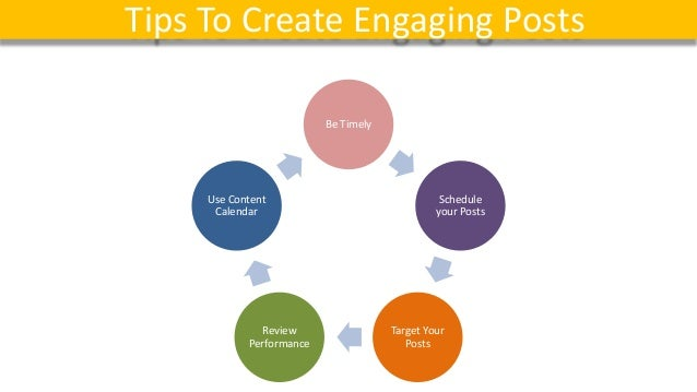 Don't Post Too Much Respond To Your Messages Listen To Your Audience Promote Your Posts Post in Peak Hours Best Practices