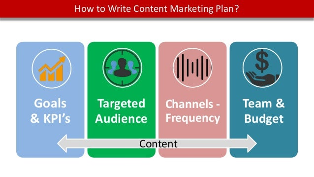 Content marketing in 2017 - 2018