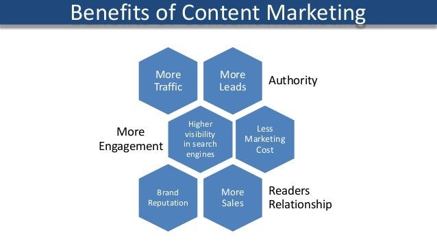 More Leads Authority More Traffic Higher visibility in search engines More Engagement Less Marketing Cost More Sales Reade...