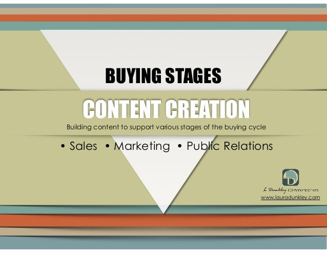 CONTENT CREATION BUYING STAGES • Sales • Marketing • Public Relations www.lauradunkley.com Building content to support var...