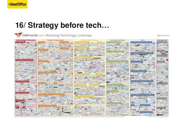 """17/ """"A responsive website is not a mobile strategy""""* *Search Engine Watch 2016 – Gerald Murphy"""