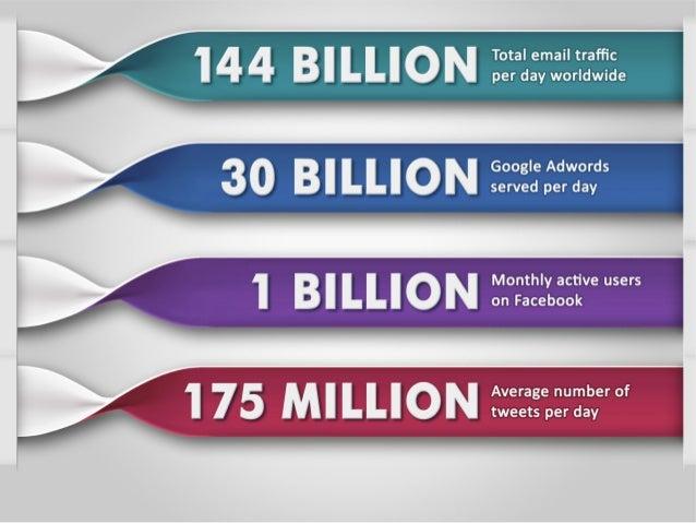 Content Marketing Demystified Slide 3
