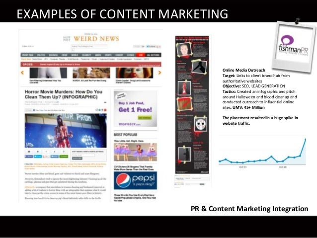 Content Marketing Explained Theory And Real Life Examples