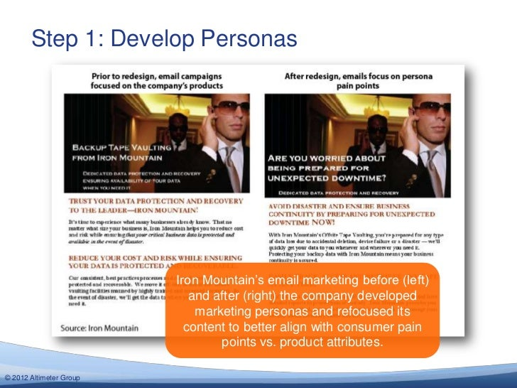 """Step 1: Develop Personas                         Iron Mountain""""s email marketing before (left)                            ..."""
