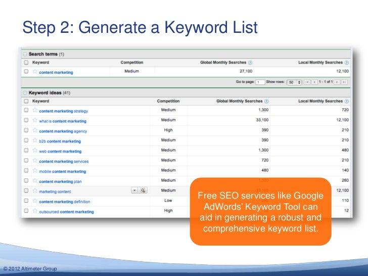 Step 2: Generate a Keyword List                              Free SEO services like Google                               A...