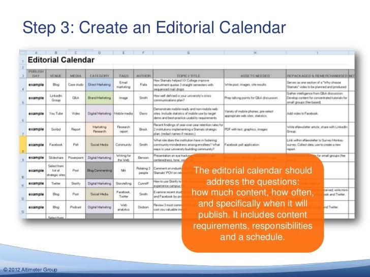 Step 3: Create an Editorial Calendar                              The editorial calendar should                           ...