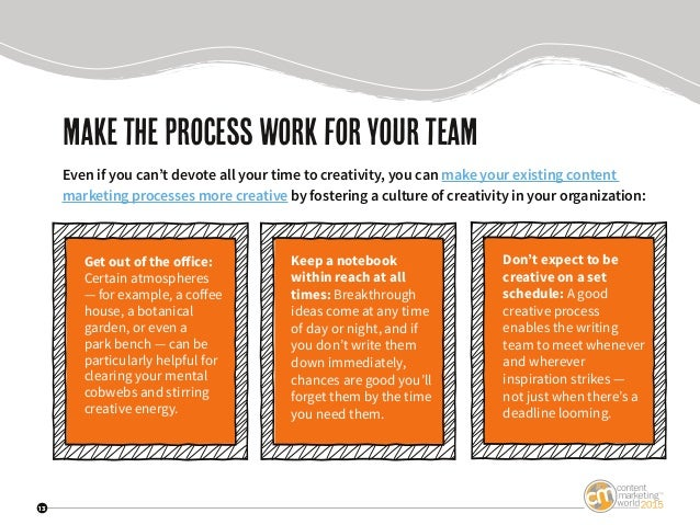 13 maketheprocessworkforyourteam Even if you can't devote all your time to creativity, you can make your existing content ...