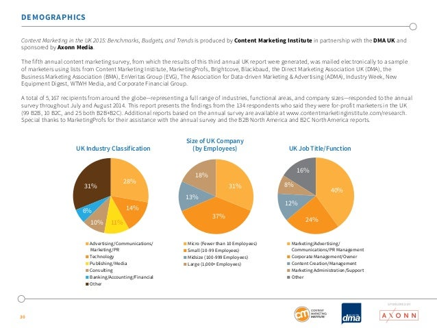DEMOGRAPHICS  Content Marketing in the UK 2015: Benchmarks, Budgets, and Trends is produced by Content Marketing Institute...