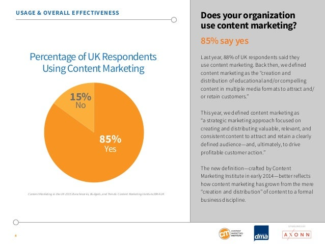 USAGE & OVERALL EFFECTIVENESS Does your organization  SponSored by  4  use content marketing?  85% say yes  Last year, 88%...