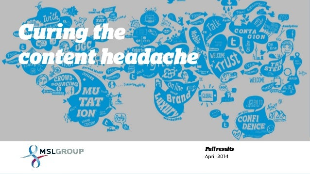 Curing the content headache Full results