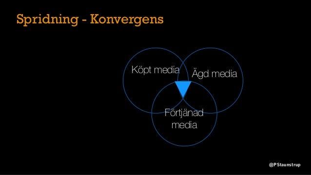 Spridning - Konvergens Köpt media Ägd media Förtjänad media @PStaunstrup