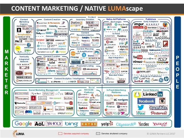 ©	LUMA	Partners	LLC	20171 Content Curation Advocate Platforms CONTENT	MARKETING	/	NATIVE	LUMAscape M A R K E T E R Social ...