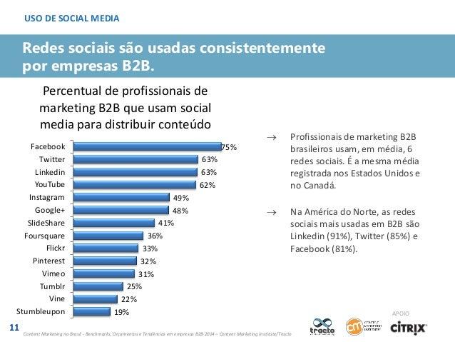 USO DE SOCIAL MEDIA  Redes sociais são usadas consistentemente por empresas B2B. Percentual de profissionais de marketing ...