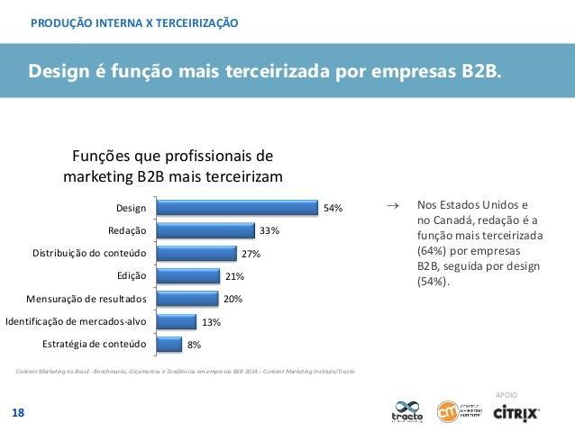 PRODUÇÃO INTERNA X TERCEIRIZAÇÃO  Design é função mais terceirizada por empresas B2B.  Funções que profissionais de market...