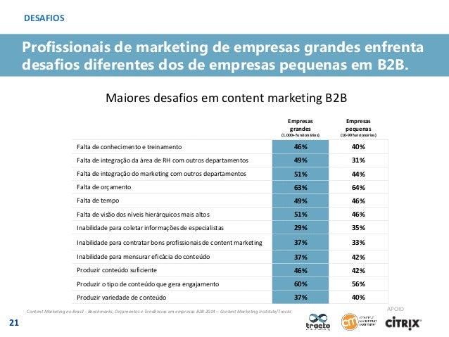 DESAFIOS  Profissionais de marketing de empresas grandes enfrenta desafios diferentes dos de empresas pequenas em B2B. Mai...