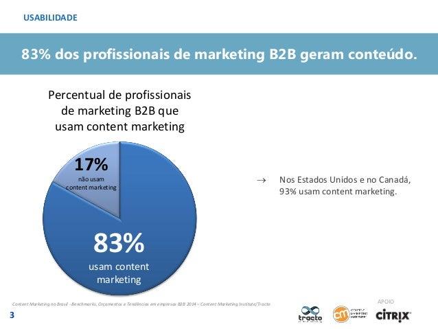 USABILIDADE  83% dos profissionais de marketing B2B geram conteúdo. Percentual de profissionais de marketing B2B que usam ...