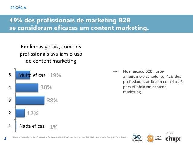 EFICÁCIA  49% dos profissionais de marketing B2B se consideram eficazes em content marketing. Em linhas gerais, como os pr...