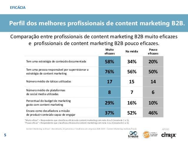 EFICÁCIA  Perfil dos melhores profissionais de content marketing B2B. Comparação entre profissionais de content marketing ...