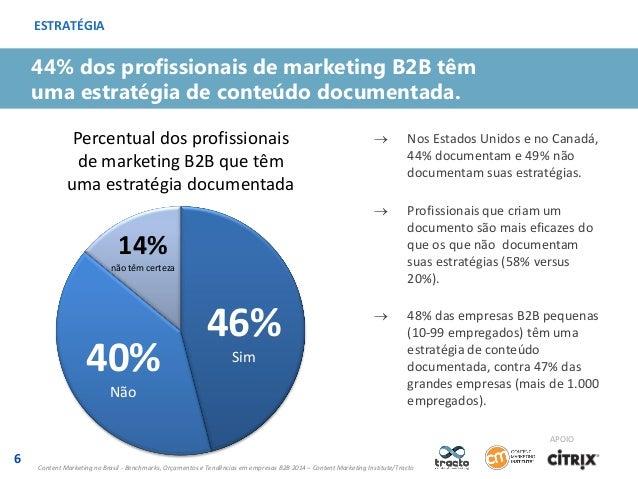 ESTRATÉGIA  44% dos profissionais de marketing B2B têm uma estratégia de conteúdo documentada.   Nos Estados Unidos e no ...