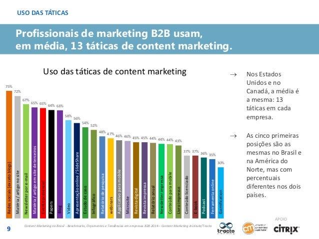 USO DAS TÁTICAS  Profissionais de marketing B2B usam, em média, 13 táticas de content marketing. Uso das táticas de conten...