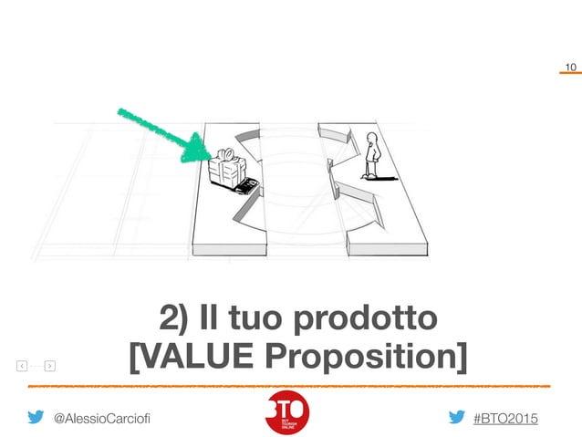 #BTO2015 10 @AlessioCarciofi 2) Il tuo prodotto [VALUE Proposition]