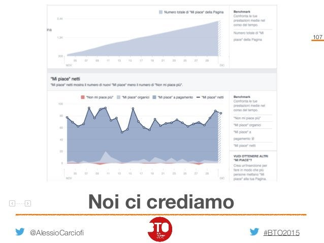 #BTO2015 107 Noi ci crediamo @AlessioCarciofi