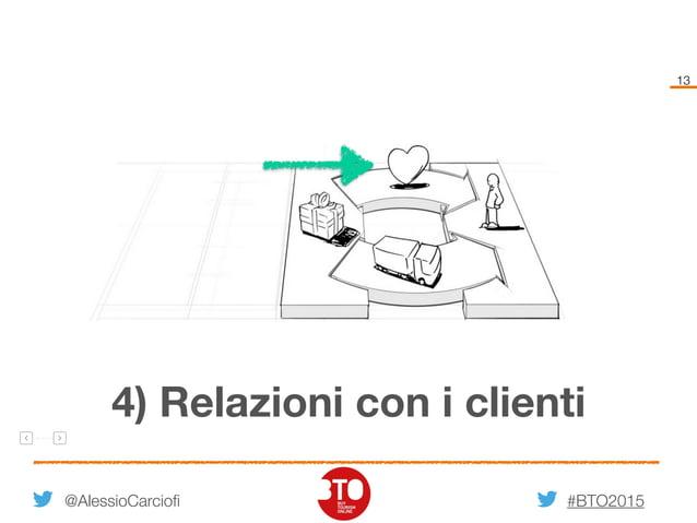 #BTO2015 13 @AlessioCarciofi 4) Relazioni con i clienti