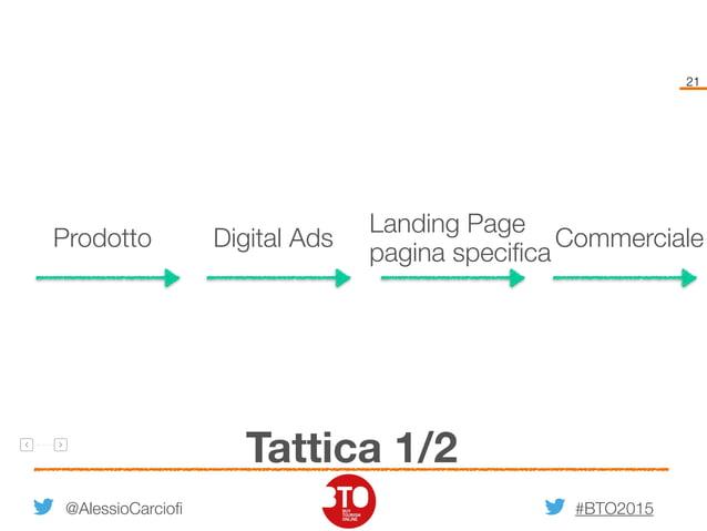#BTO2015 21 Tattica 1/2 @AlessioCarciofi Prodotto Digital Ads Landing Page pagina specifica Commerciale