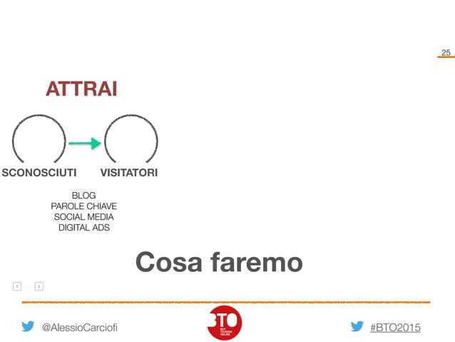 #BTO2015 25 @AlessioCarciofi Cosa faremo VISITATORISCONOSCIUTI ATTRAI BLOG PAROLE CHIAVE SOCIAL MEDIA DIGITAL ADS