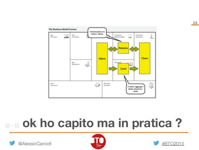 #BTO2015 29 @AlessioCarciofi ok ho capito ma in pratica ?