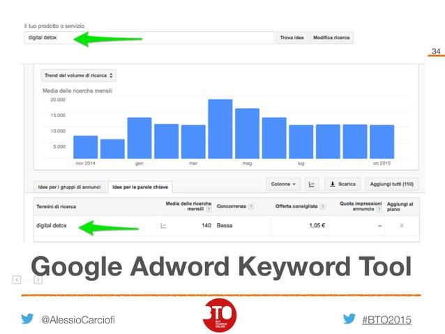 #BTO2015 34 @AlessioCarciofi Google Adword Keyword Tool