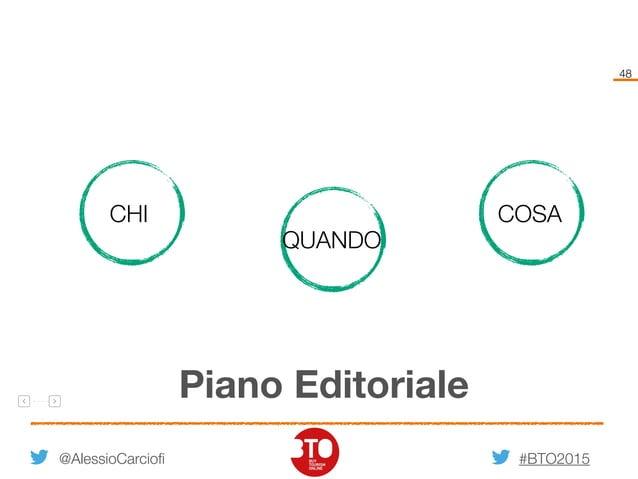 #BTO2015 48 @AlessioCarciofi Piano Editoriale CHI QUANDO COSA