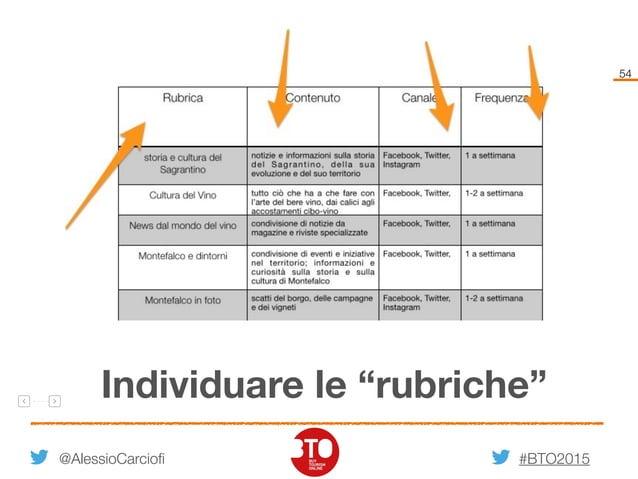 """#BTO2015 54 @AlessioCarciofi Individuare le """"rubriche"""""""