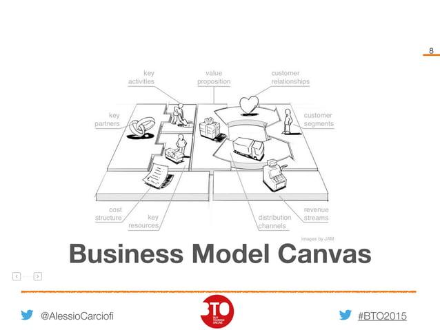 #BTO2015 8 @AlessioCarciofi Business Model Canvas