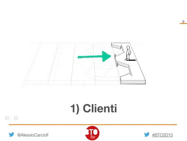#BTO2015 9 @AlessioCarciofi 1) Clienti