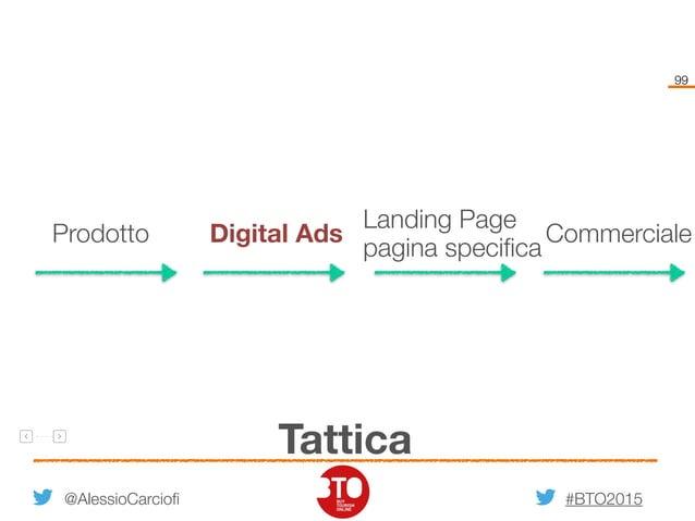 #BTO2015 99 Tattica @AlessioCarciofi Prodotto Digital Ads Landing Page pagina specifica Commerciale