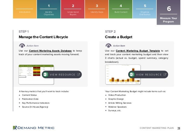 Content Marketing Plan Playbook