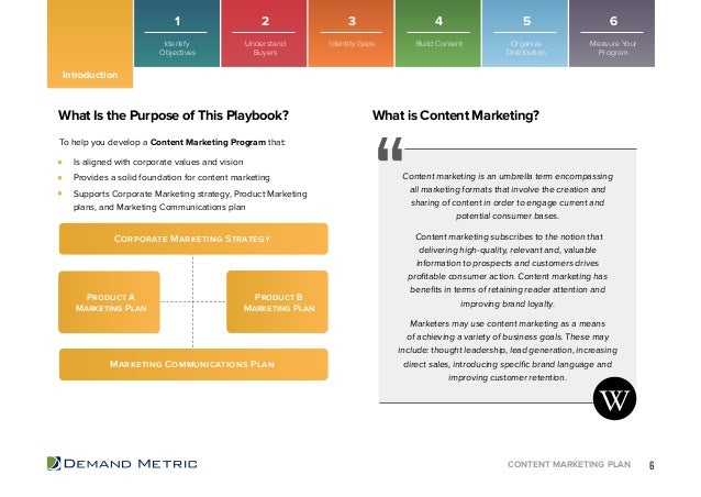Content Marketing Plan Playbook