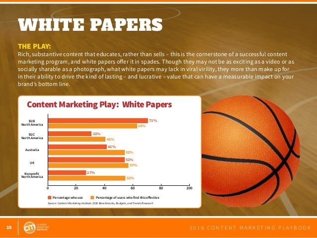 19 2 0 1 6 C O N T E N T M A R K E T I N G P L A Y B O O K WHITE PAPERS  THE PLAY: Rich, substantive content that educate...