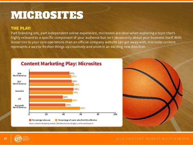 27 2 0 1 6 C O N T E N T M A R K E T I N G P L A Y B O O K MICROSITES  THE PLAY: Part branding site, part independent onl...