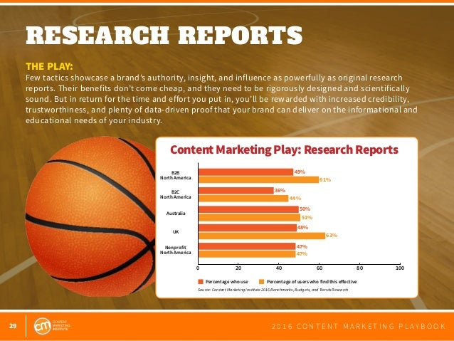 29 2 0 1 6 C O N T E N T M A R K E T I N G P L A Y B O O K RESEARCH REPORTS   THE PLAY: Few tactics showcase a brand's aut...