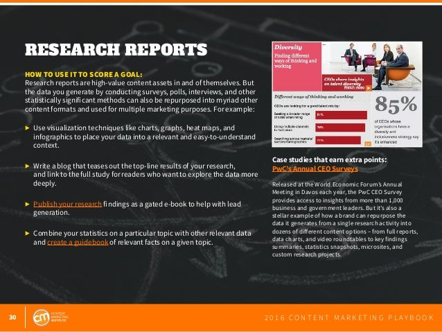 30 2 0 1 6 C O N T E N T M A R K E T I N G P L A Y B O O K RESEARCH REPORTS  HOW TO USE IT TO SCORE A GOAL: Research repo...